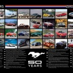 Mustang Timeline